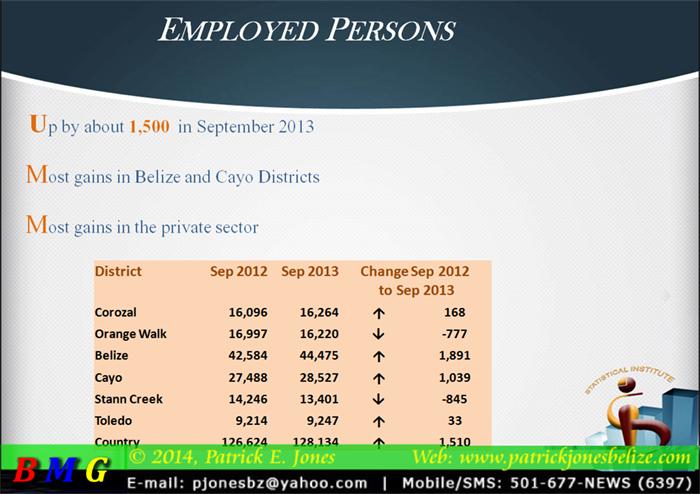 Statistical Institute of Belize data