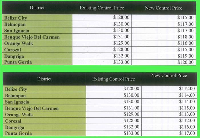 New butane prices