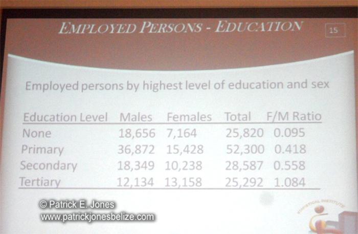 Statistical Bureau figures