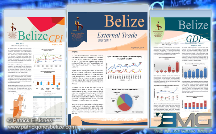 Statistical Institute of Belize