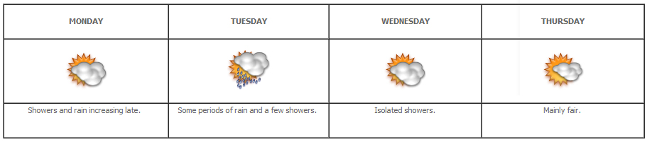 4-day outlook