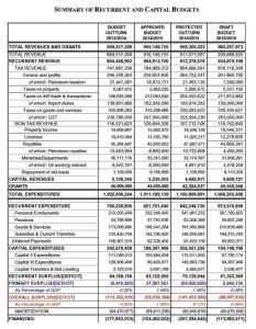 budget-233x300
