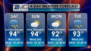 weather friday June 26th