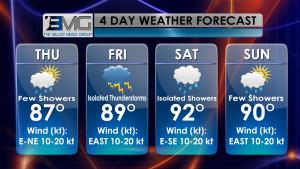 weather.June 24,2015