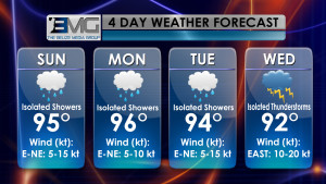 weather july 11th 2015
