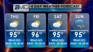 weather july 29th 2015