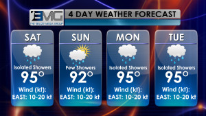 weather july 31st. 2015