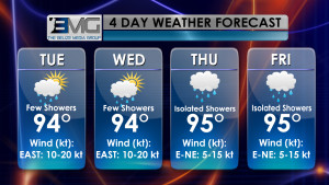 weather August 10th
