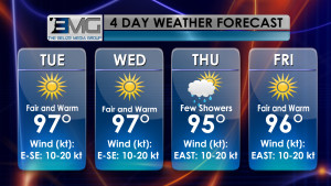weather August 17th, 2015