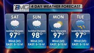 weather August 28th 2015