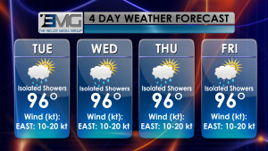 weather August 3, 2015