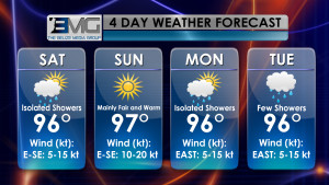 weather August 8th, 2015