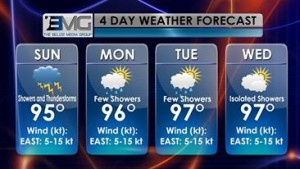 Weather chart Sat. Sept. 19