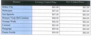 prices1