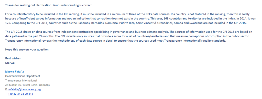 transparency international answer