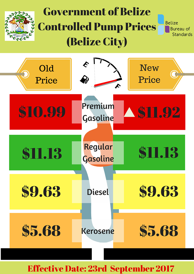 Belizeans to feel the pinch; fuel price for Premium increases tonight