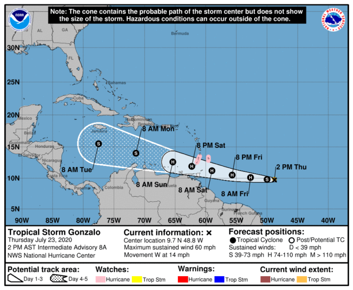 Hurricane Watch Continues In Effect For Barbados St Vincent And The Grenadines As Tropical Storm Gonzalo Approaches Belize News And Opinion On Www Breakingbelizenews Com